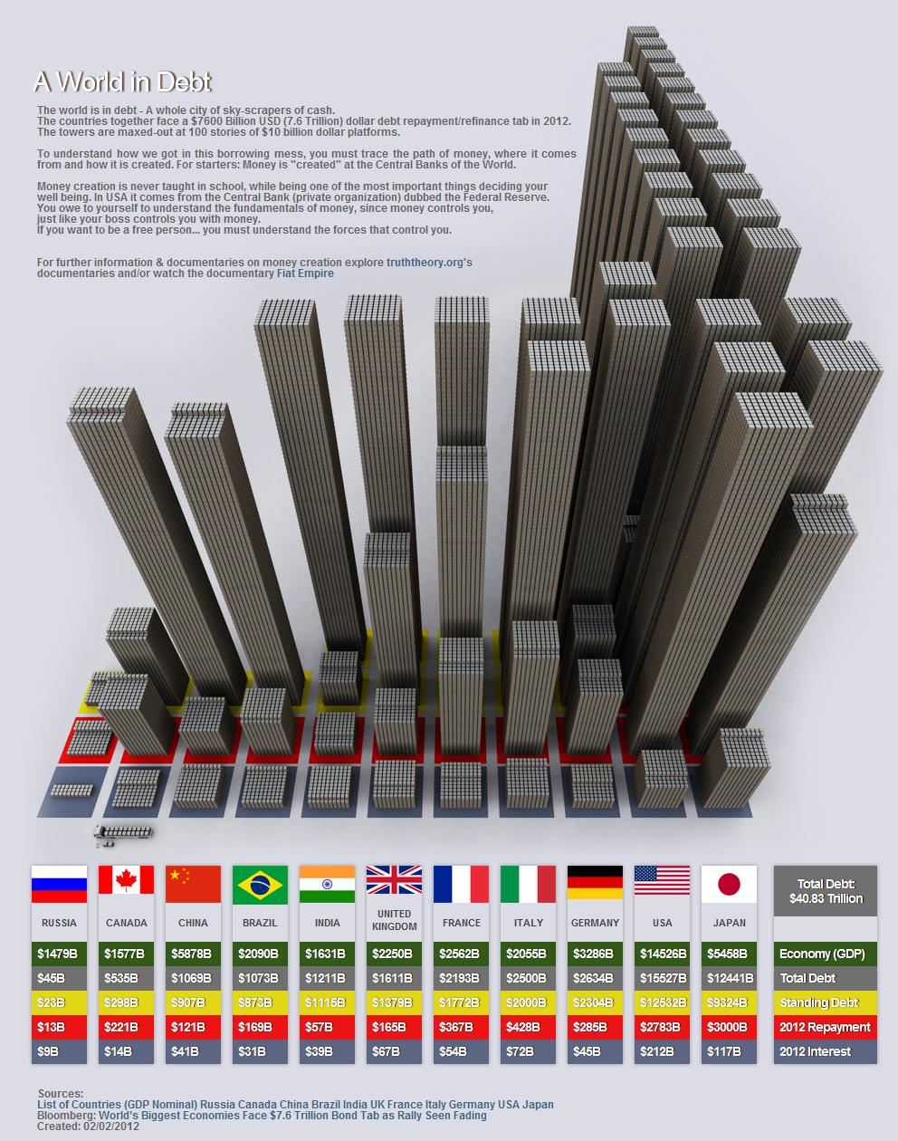 2012.debt.USA.ouch.jpg