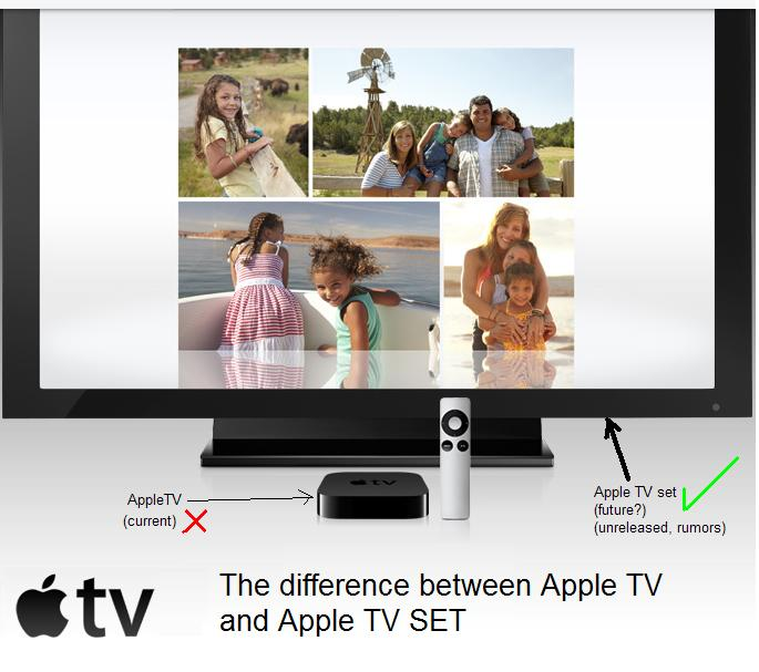 appleTV.vs.AppleTV.set.jpg