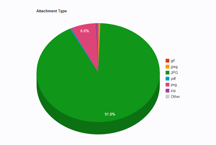 attachment_type.PNG