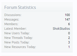 daily_stats_1.0.5_forum_home.PNG