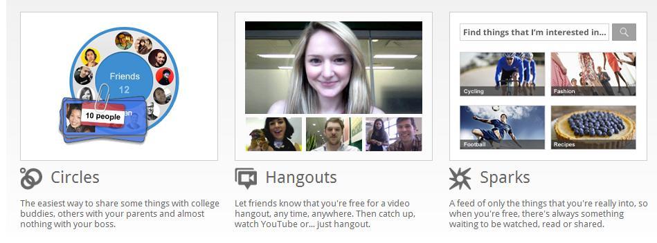 google+.circles.hangouts.sparks.huddle.instant.upload.jpg