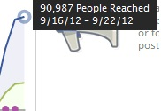 New record reach.jpg