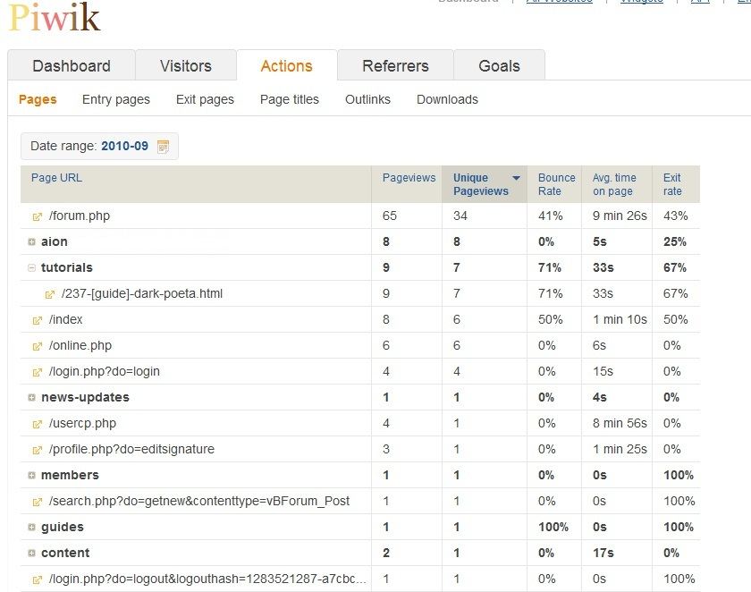 piwik_forums2.jpg