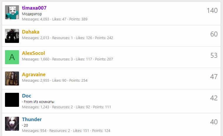 qt-most-best-answers-list.png