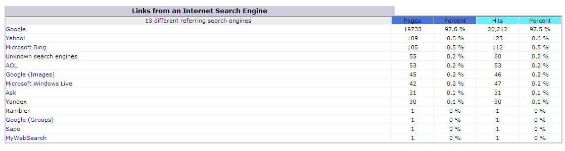 search_engines.PNG