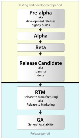Software_dev2.png