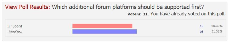 vaultwiki.XF.IPB.poll.results.april.11.jpg