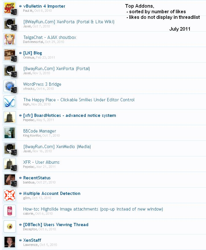 xenforo.addons.most.liked.july.2011.jpg