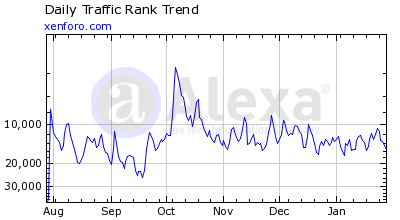xenforo-traffic-rank-forum-package-xfxpert.png
