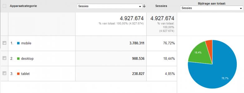 Overzicht   Google Analytics.png
