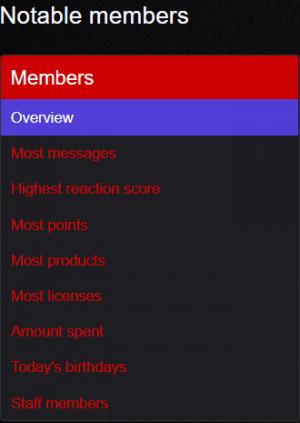 members_stat.PNG