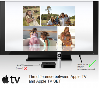 appletv-vs-appletv-set-png.png