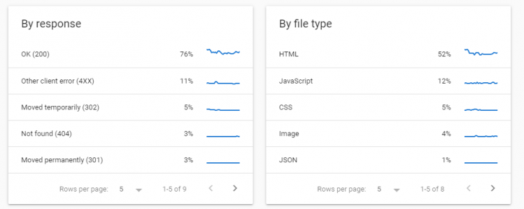 joyfreak-crawl-stats.png