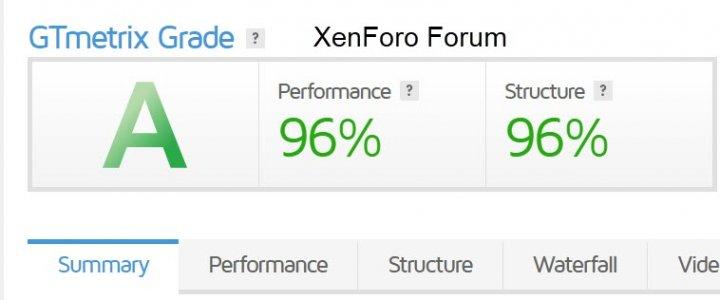 xenforo-gtmetrix.jpg