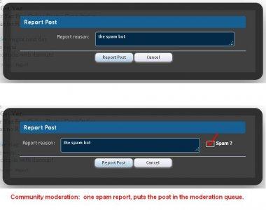 Reporting.AS.SPAM.workflow.jpg