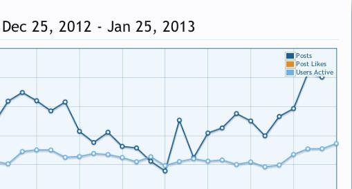 Screen shot 2013-01-25 at 11.31.09 AM.png