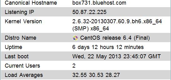 bluehost_serverload.png