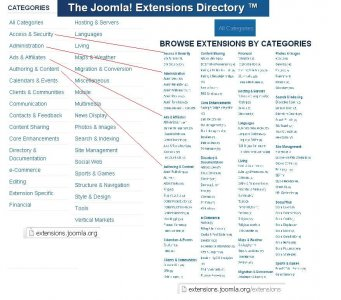 joomla.extensions.have.two.categories.jpg