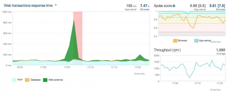 Screen Shot 2014-08-28 at 5.25.24 PM.png