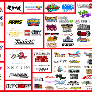 List of Nintendo Switch Games