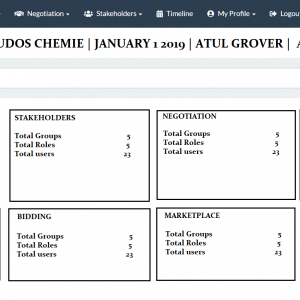 IRMS dashboard.png