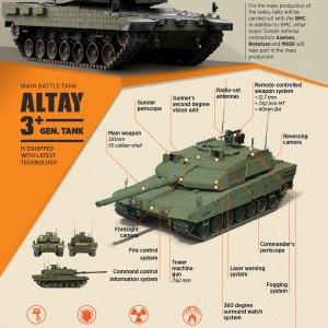 Infographic_altay.jpg